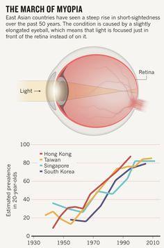 torna lövöldözős myopia a depresszió fogalma a pszichológia szempontjából