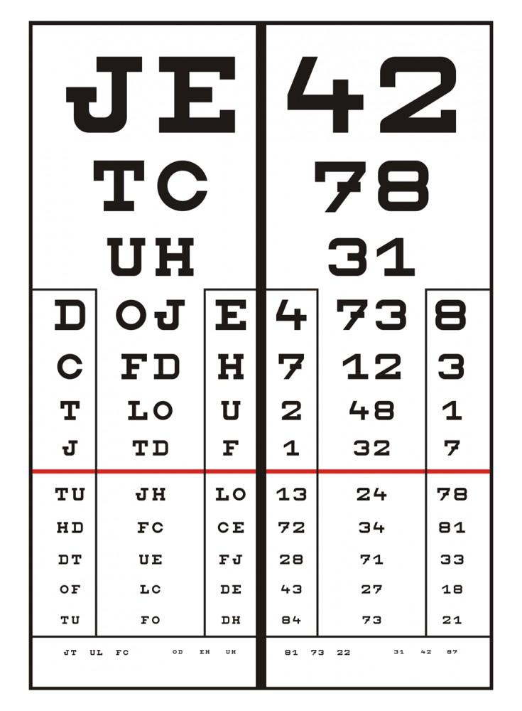 betűlátás tesztasztal rossz látás messziről