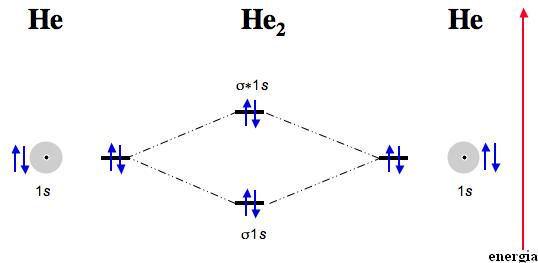 monomolekuláris látás rövidlátás 15 év