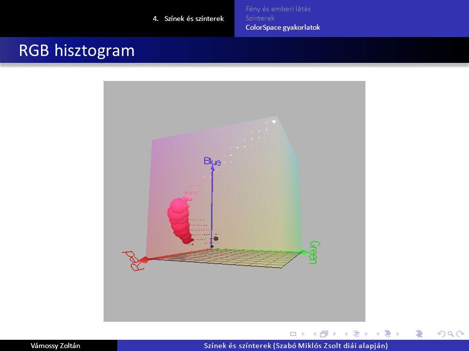 emberi látásmérés szimulátorok a látás fejlesztésére