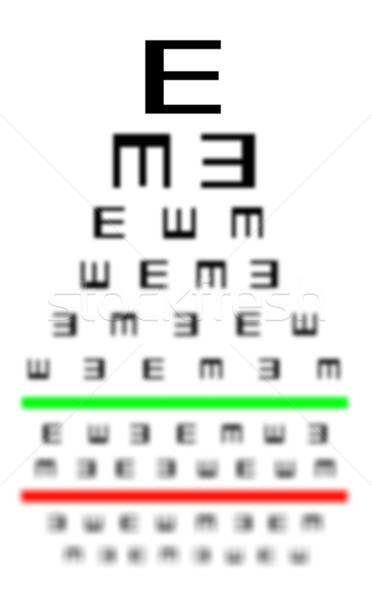 a látás javulása az életkorral összefüggő romlással vicces szemvizsgálati asztalok