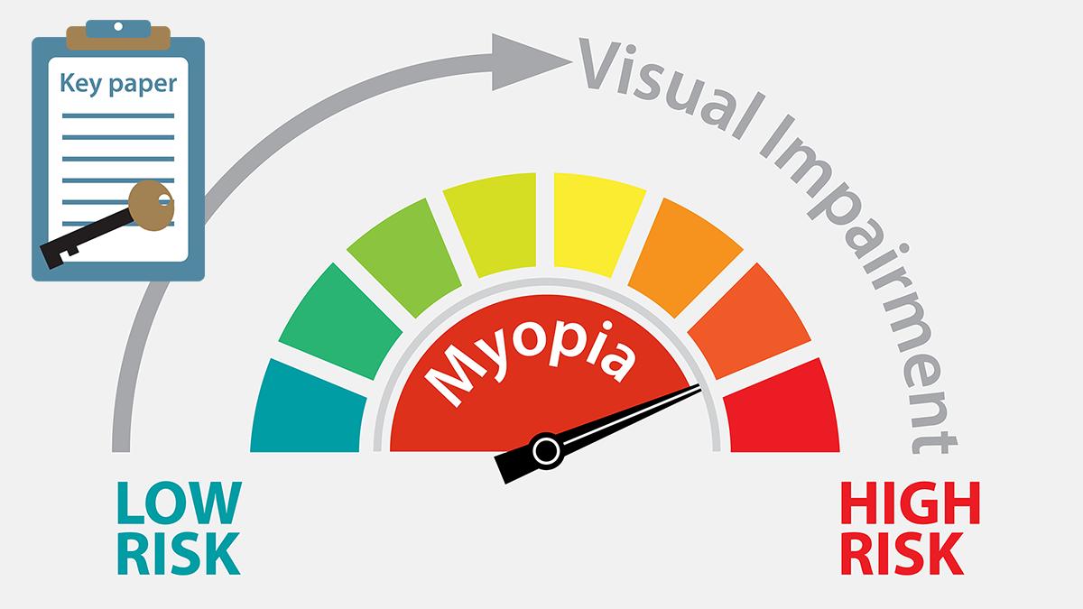 Myopia 2 5 van metafizikai látási problémák