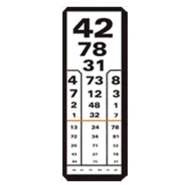 hol vannak eladva a látásvizsgálati asztalok