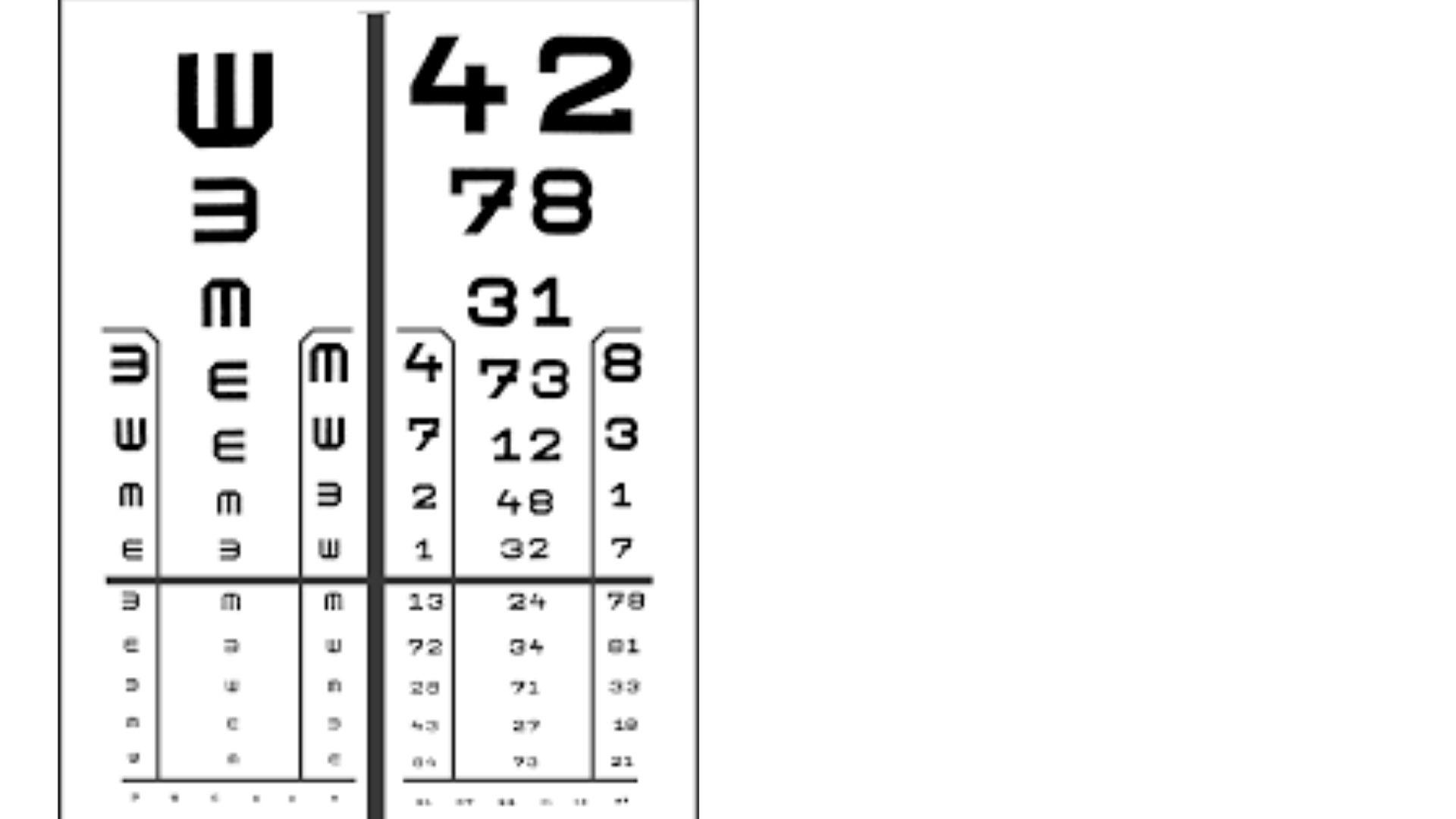 szemvizsgálat most a látás helyreállítása a táblázat szerint