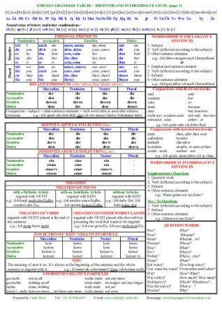 online látásvizsgálati levél táblázat női látás és férfi