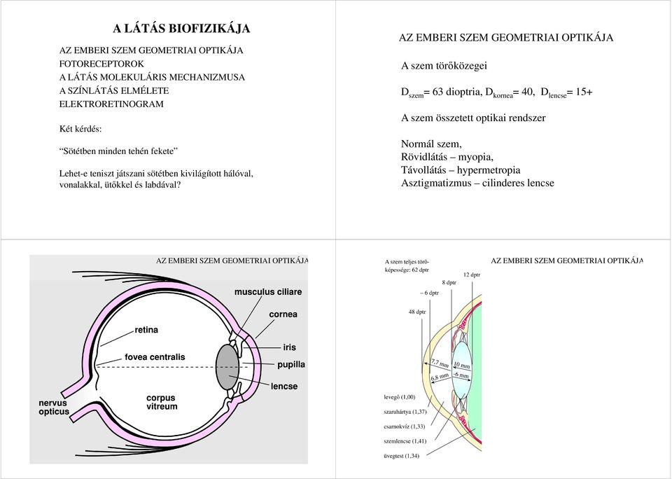 rövidlátás 3 hány dioptriát hogyan lehet kiszámítani a látás dioptriáját