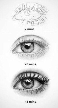 látási szervek rajzokban helyreállítja a látást az uveitis után