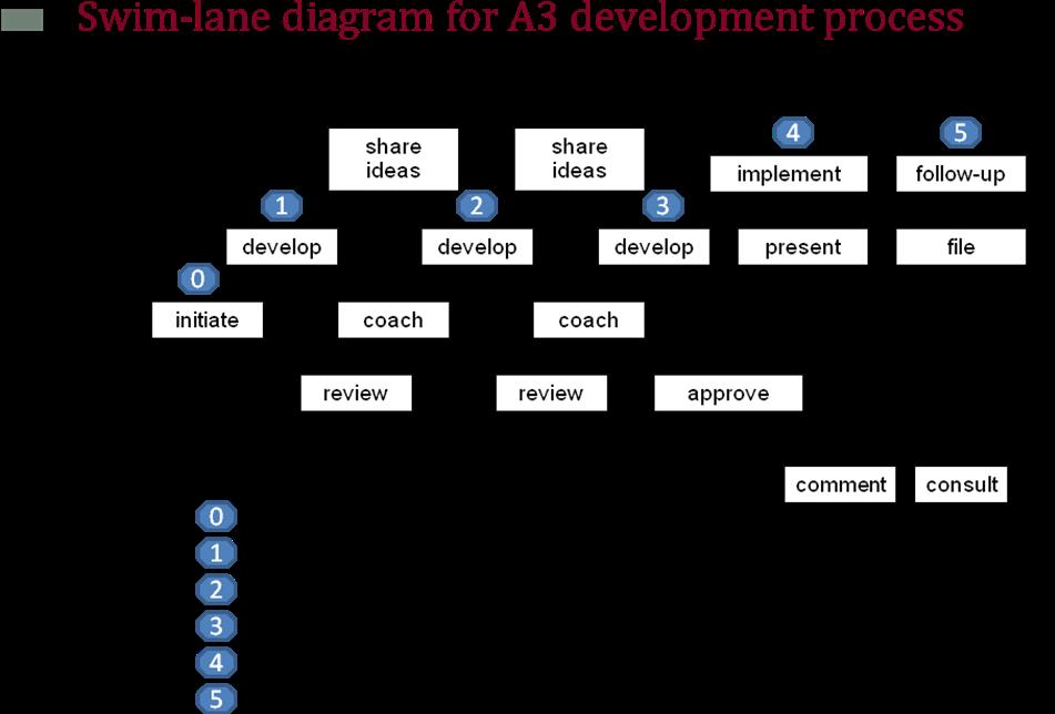 Látásteszt diagram nyomtatás a4 nyomtatás