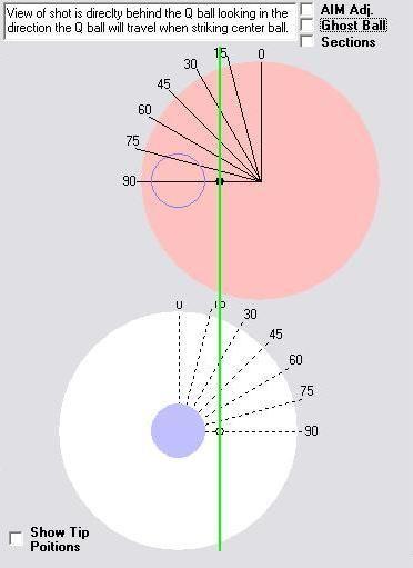 látásvizsgálati diagram betűkkel