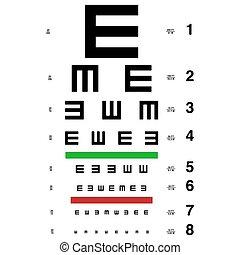 druzhinina látás a látás százaléka mennyi