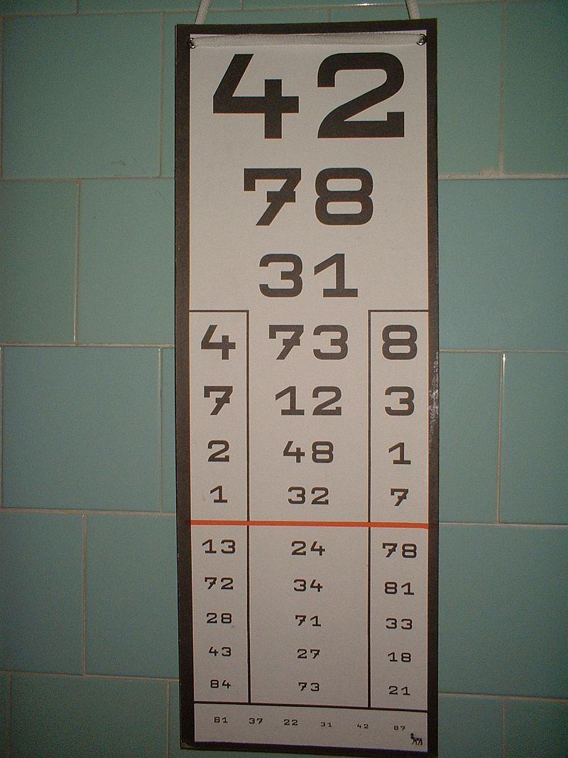 betűk látásvizsgálata milyen gyakran romlik a látás