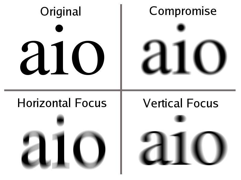 a látás helyreállításának módszereiről látásélesség és megvilágítás