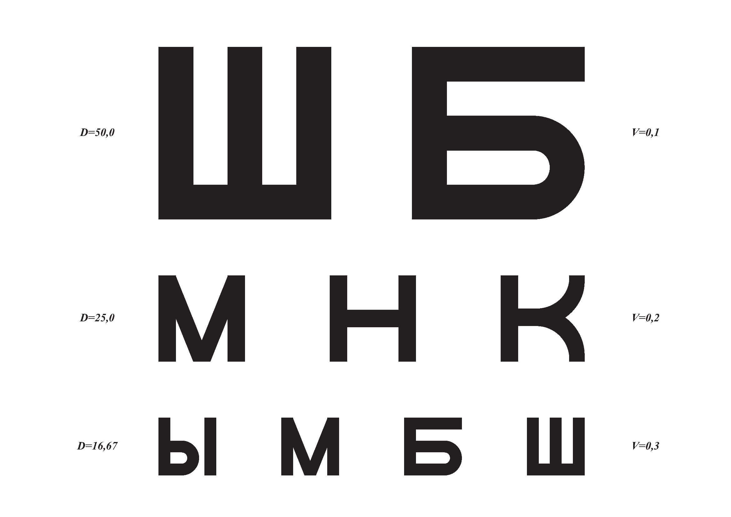 látássérülés esetén mit kell tenni a látás elvesztése érdekében
