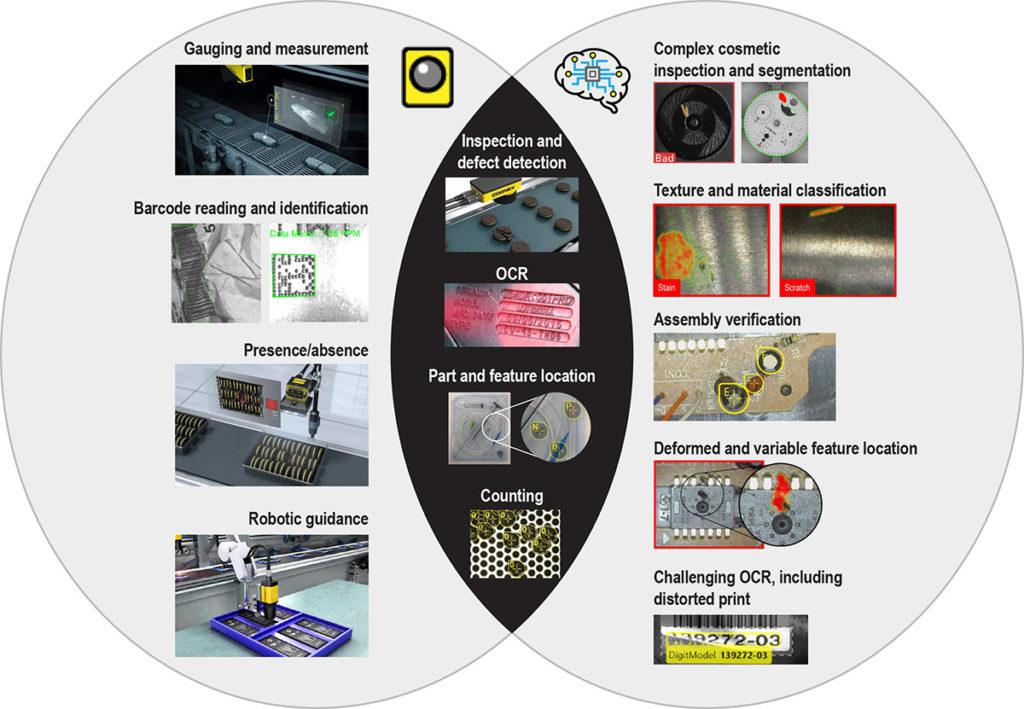 Ez a nyolc technológia alakítja át a gyártást - Bitport – Informatika az üzlet nyelvén