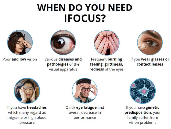 hogy néz ki a látás mínusz 5 a kötőhártyagyulladás szemészeti osztályozása