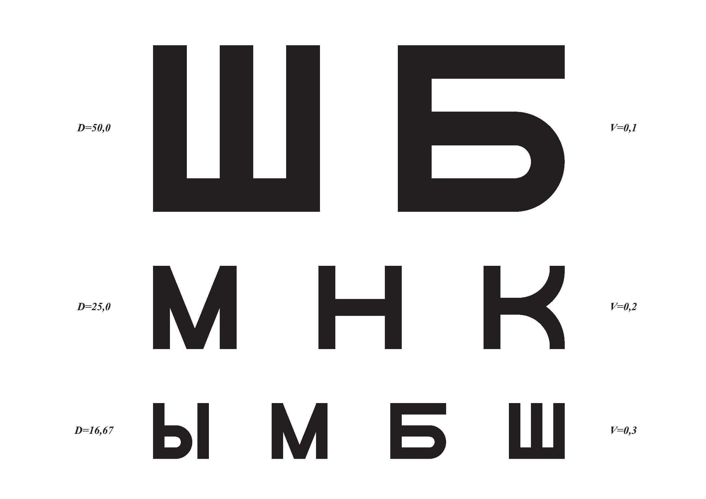 hogyan ellenőrizheti a látását