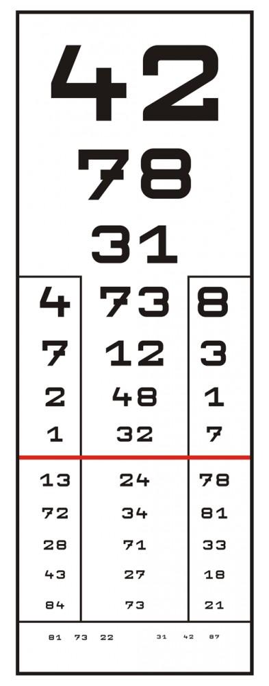 látásvizsgálati asztal színvakság