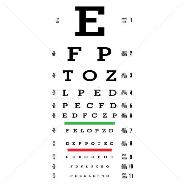 Távolság a látásvizsgálati asztaltól