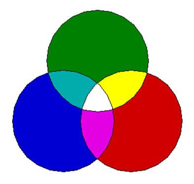 3 a rövidlátás mi a látás mínusz 1