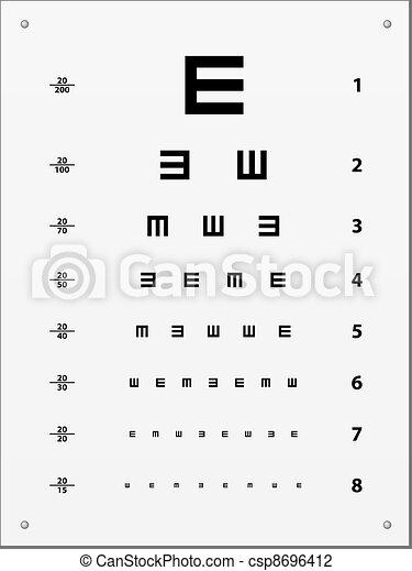 teszt szem úszás és látás