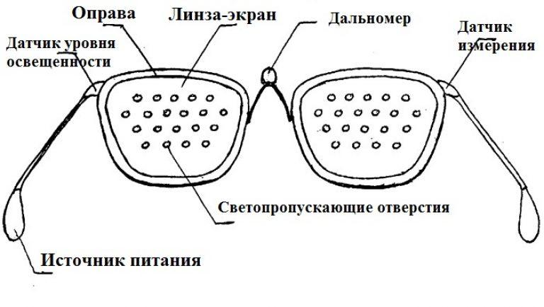 könnyű szemüveg a látás helyreállításához gyakorolja a rövidlátást a szem számára