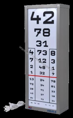 látásélesség 08 a rövidlátás látásának helyreállítási módszerei