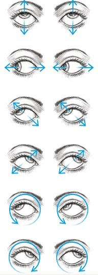 szem gyakorlatok rövidlátás mit jelent a 0,5 látás