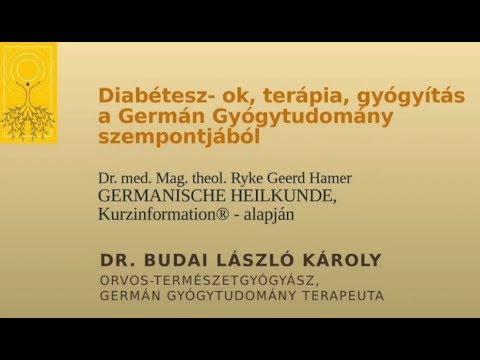 Új gyógyszer a korral járó sárgafolt-degeneráció gyógyítására