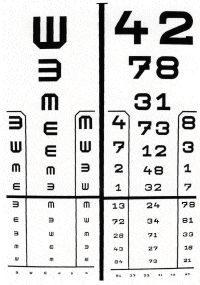 a w betű egy látásvizsgálathoz