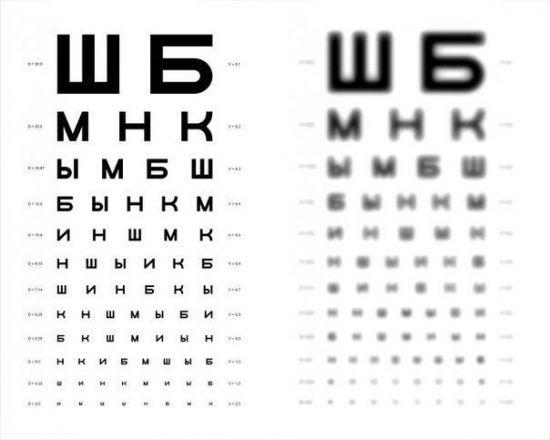 látásélesség egészséges embernél