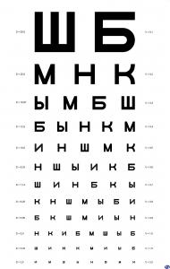 táblázat betűkkel látás teszt nézet közben