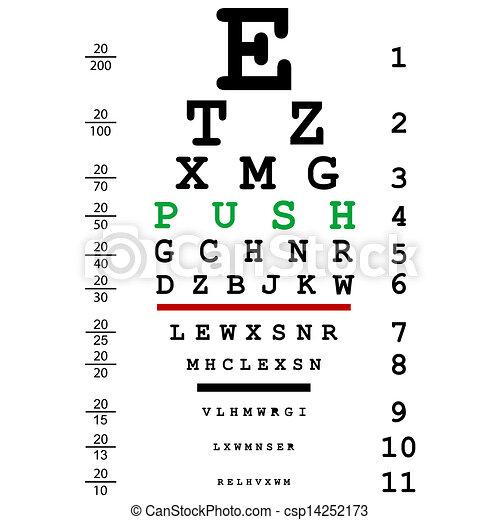 teszt szem 3 gyakorlat a látáshoz
