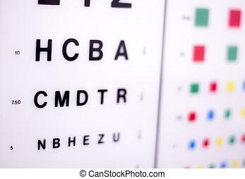 hangok, amelyek javítják a látást