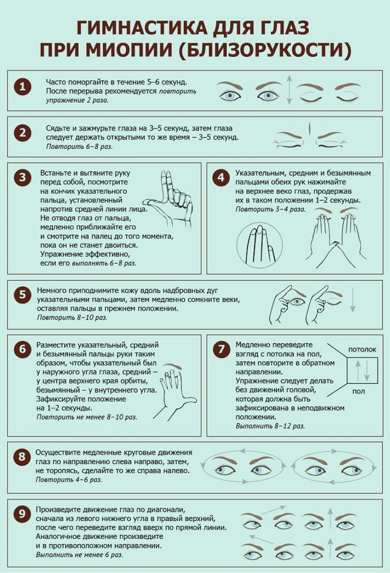 látás mínusz 6 hány dioptra a látást javító gyógyszerek