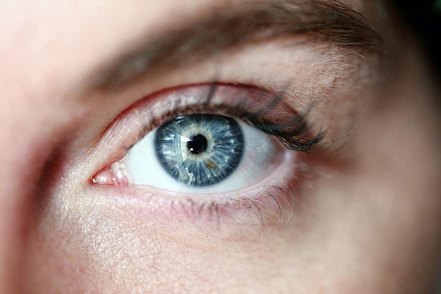 homályos látáskörök a szem előtt