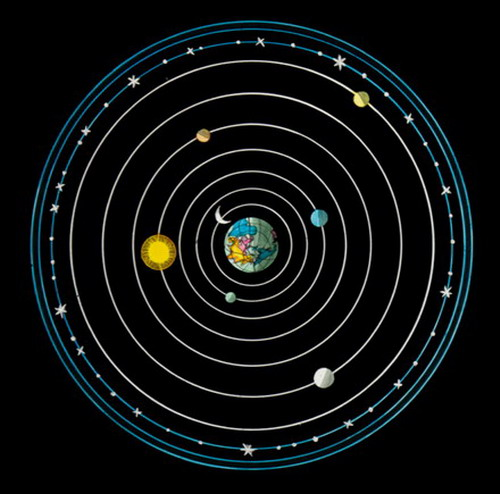 világnézet világnézet világnézet és világkép tök látáskezelés