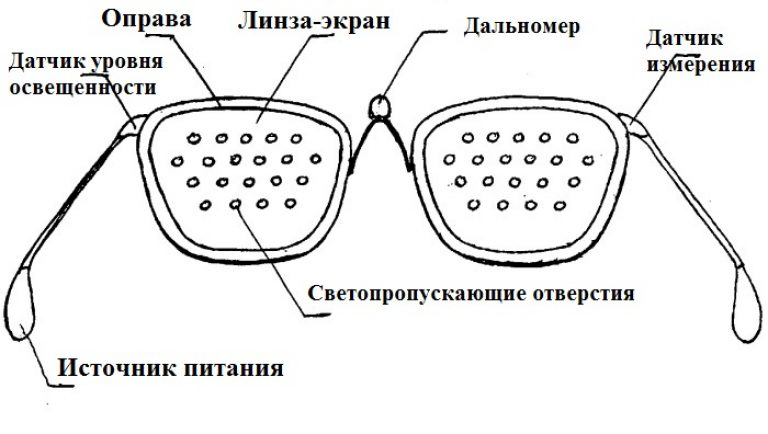 látásvizsgálat optikai engedélyben