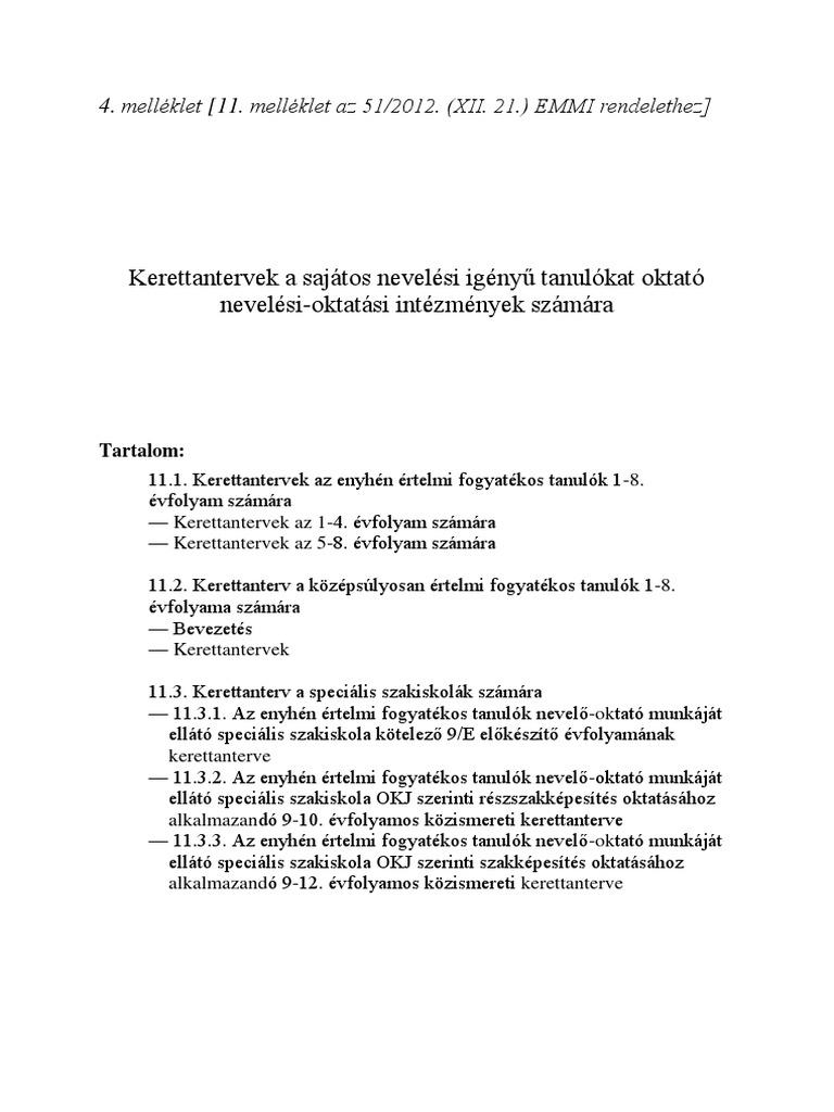 rövidlátás súlyzó szemész Anisimova