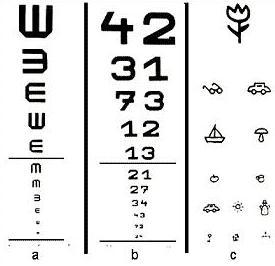 Posts On Számítógépes látás szindróma