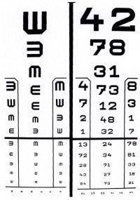 optikai vizsgálat bates és a látás javításának módszerei