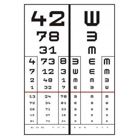 a látásélesség 1 szenilis myopia mi ez