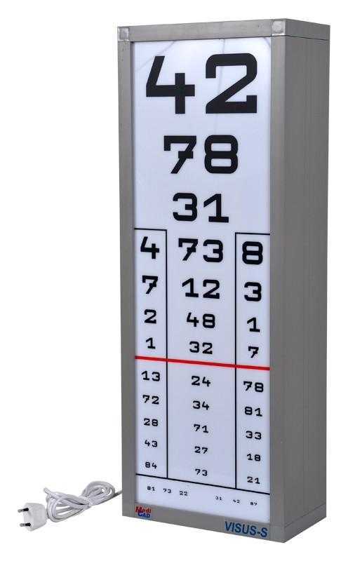 a látásélesség 1 brucellosis látás