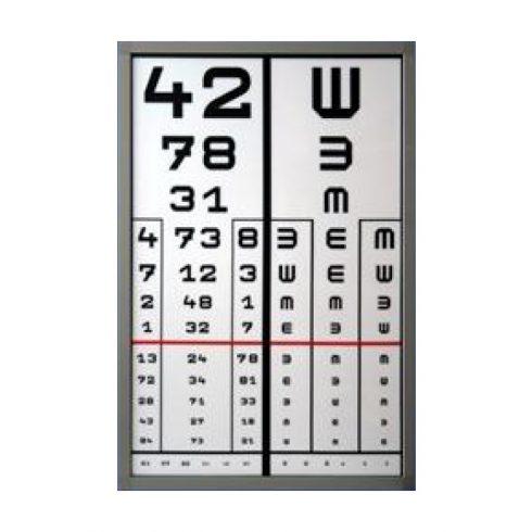 látásélesség mérési táblázat